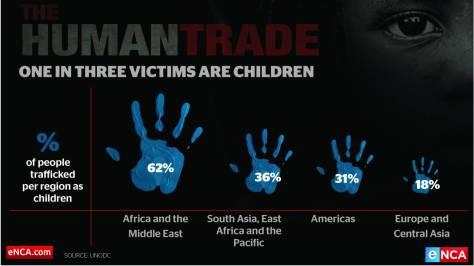 Child_trafficking_graph